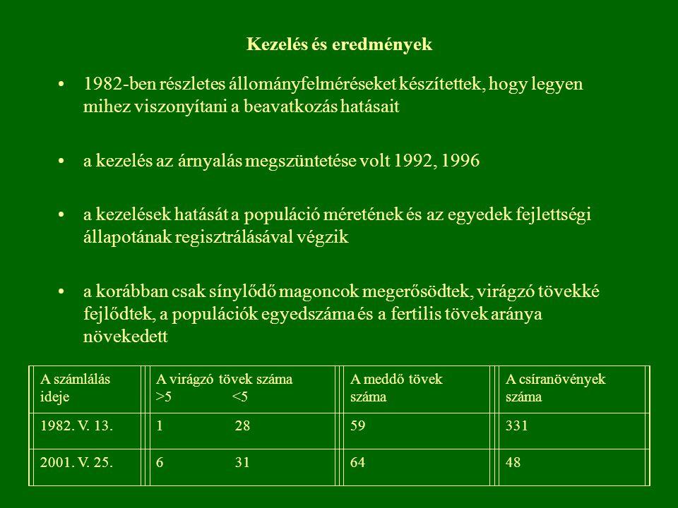 a kezelés az árnyalás megszüntetése volt 1992, 1996