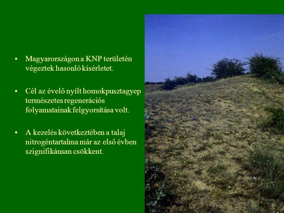 Magyarországon a KNP területén végeztek hasonló kísérletet.