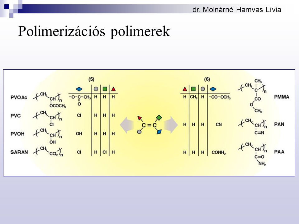 Polimerizációs polimerek