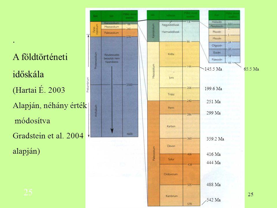 . A földtörténeti időskála 25 (Hartai É. 2003 Alapján, néhány érték