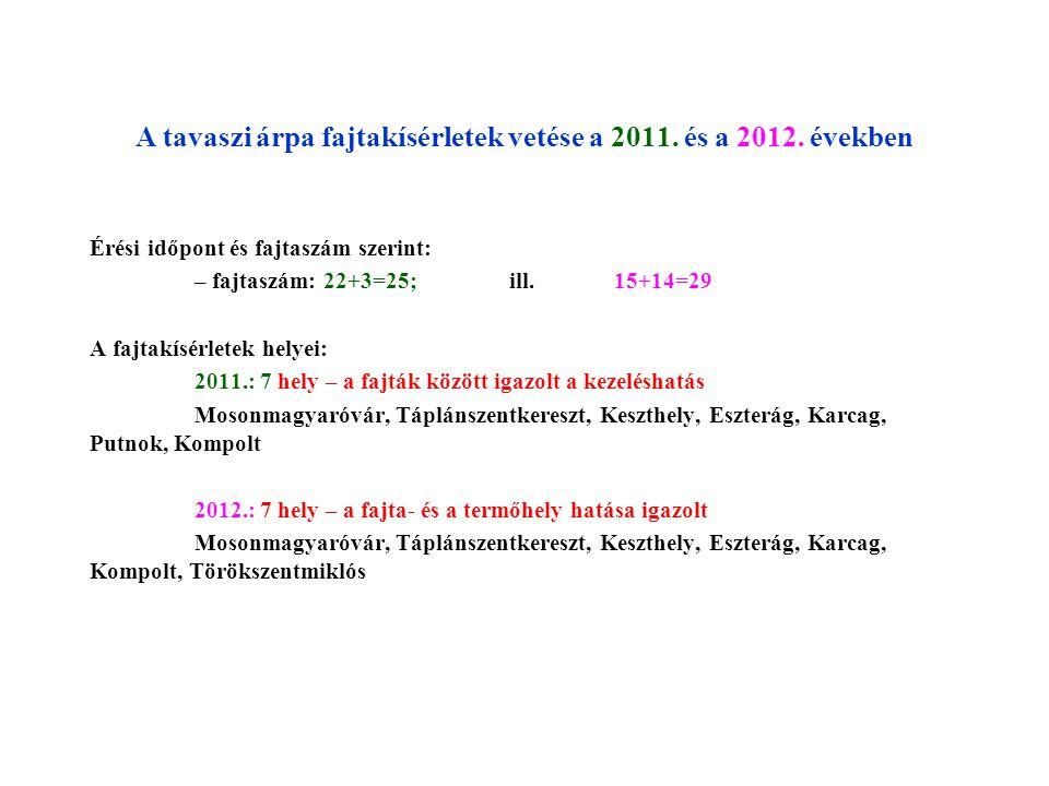 A tavaszi árpa fajtakísérletek vetése a 2011. és a 2012. években