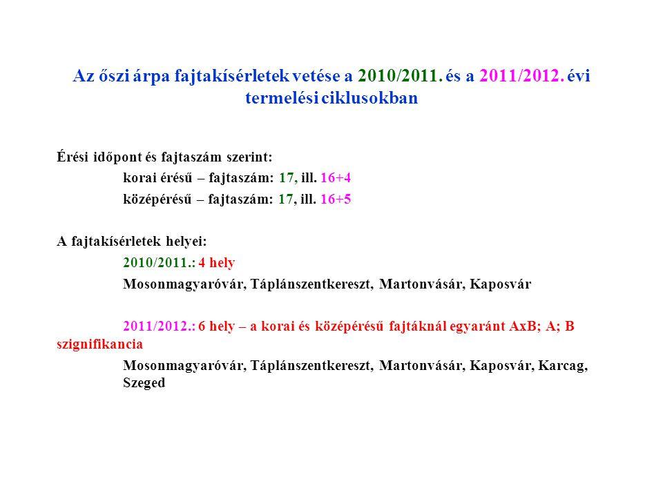 Az őszi árpa fajtakísérletek vetése a 2010/2011. és a 2011/2012