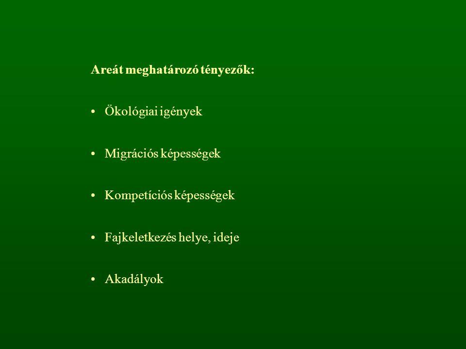 Areát meghatározó tényezők: