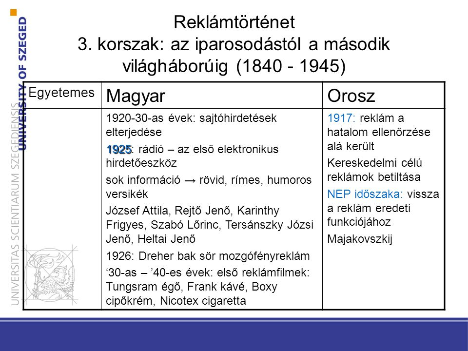 Reklámtörténet 3. korszak: az iparosodástól a második világháborúig (1840 - 1945)