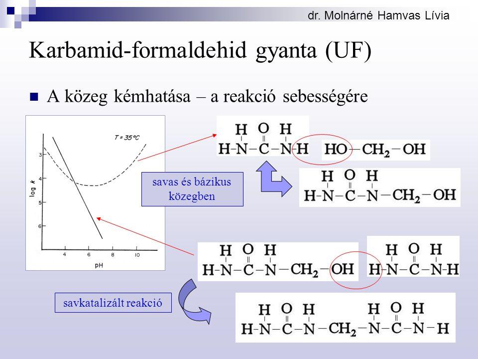 Karbamid-formaldehid gyanta (UF)