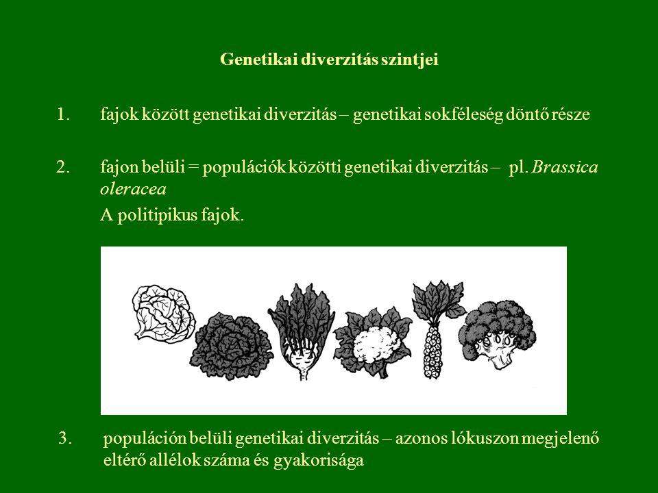 Genetikai diverzitás szintjei