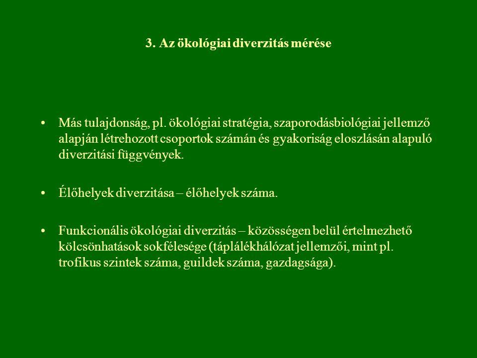 3. Az ökológiai diverzitás mérése