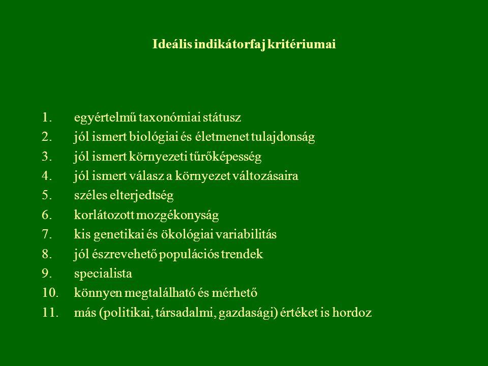 Ideális indikátorfaj kritériumai