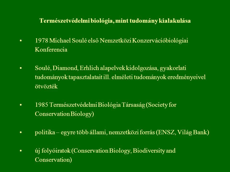 Természetvédelmi biológia, mint tudomány kialakulása