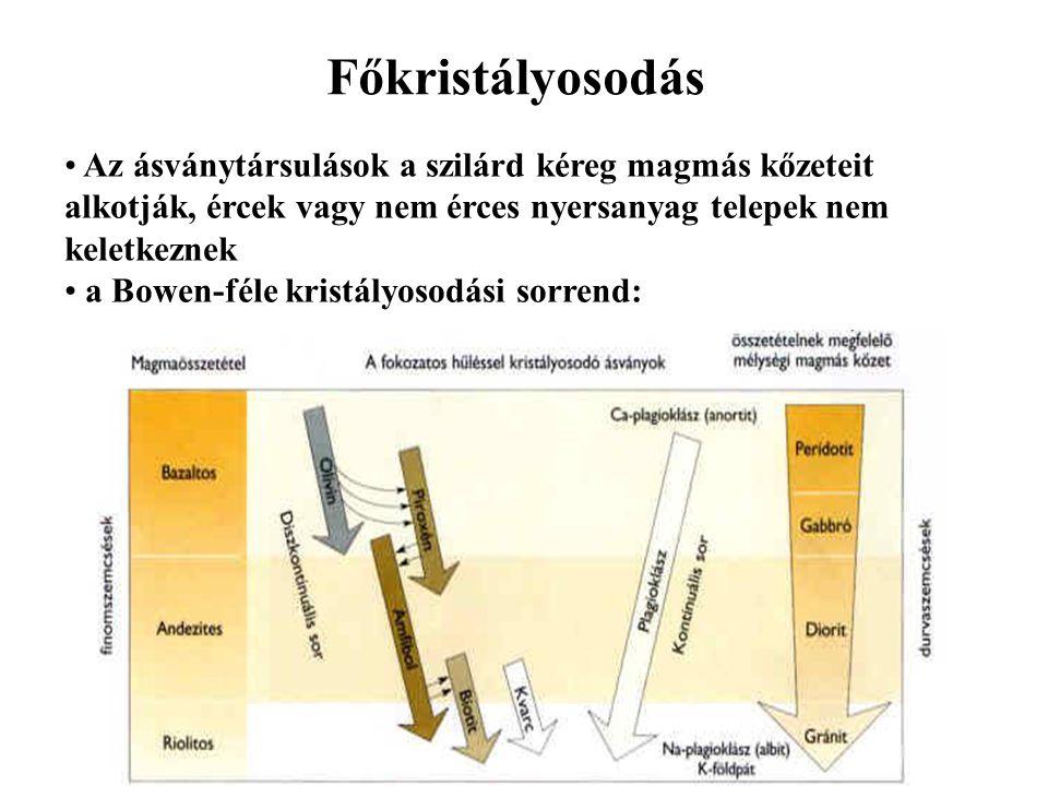 Főkristályosodás Az ásványtársulások a szilárd kéreg magmás kőzeteit alkotják, ércek vagy nem érces nyersanyag telepek nem keletkeznek.