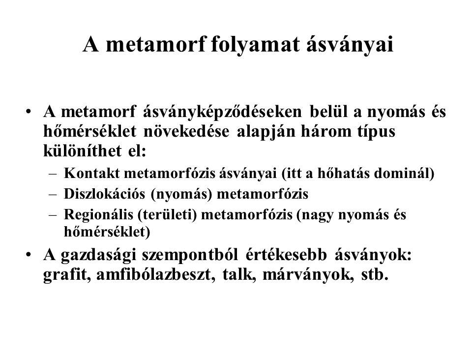 A metamorf folyamat ásványai