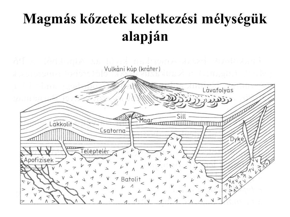 Magmás kőzetek keletkezési mélységük alapján
