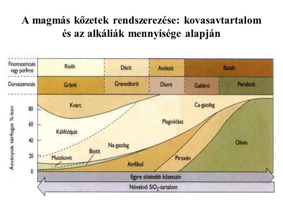 A magmás kőzetek rendszerezése: kovasavtartalom és az alkáliák mennyisége alapján