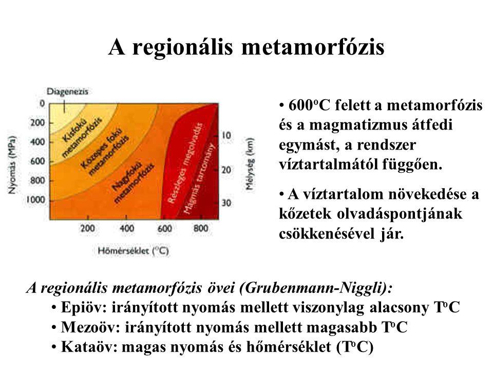 A regionális metamorfózis