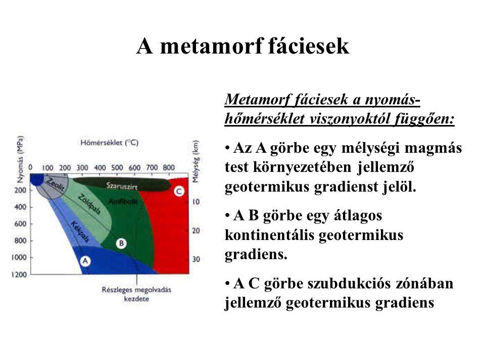 A metamorf fáciesek Metamorf fáciesek a nyomás-hőmérséklet viszonyoktól függően: