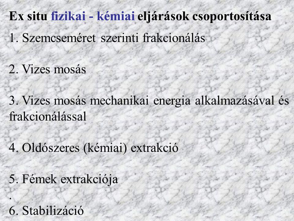 Ex situ fizikai - kémiai eljárások csoportosítása