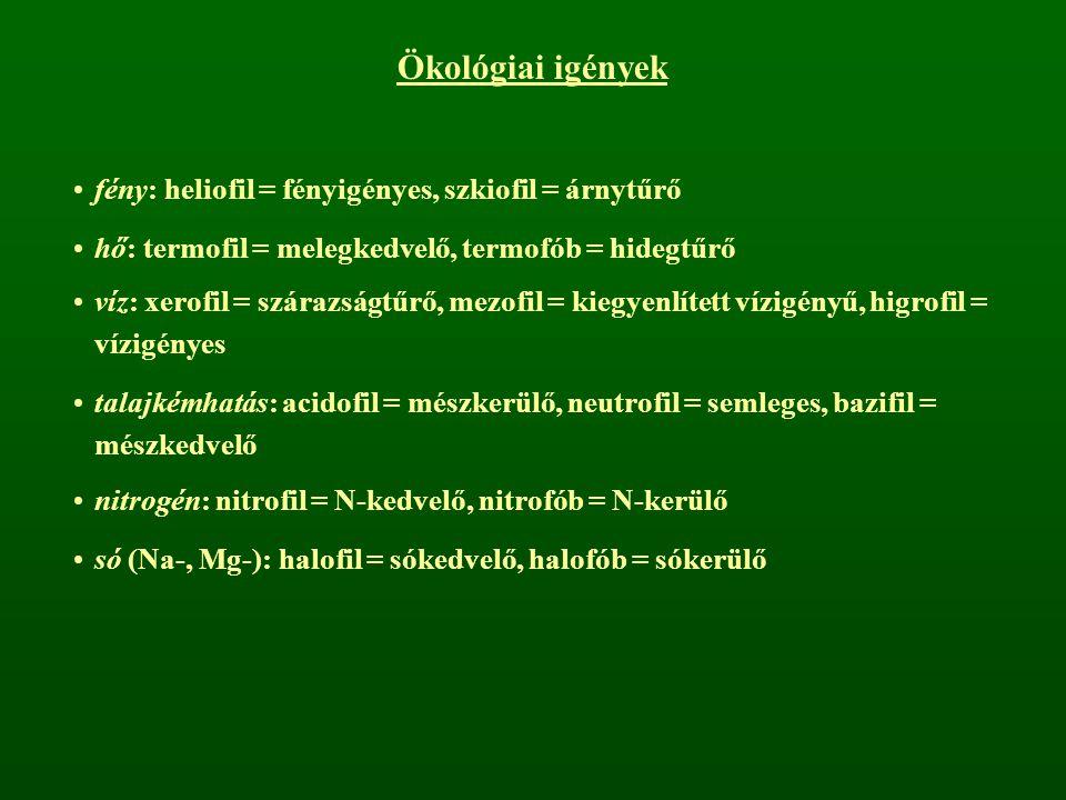 Ökológiai igények fény: heliofil = fényigényes, szkiofil = árnytűrő