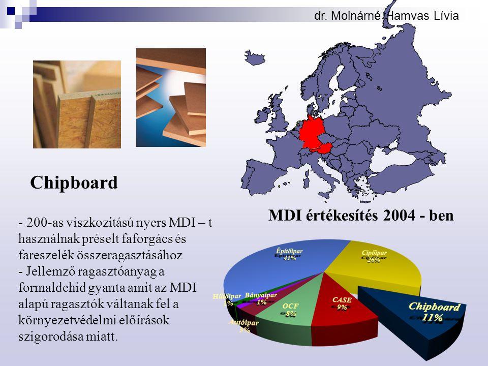 Chipboard MDI értékesítés 2004 - ben