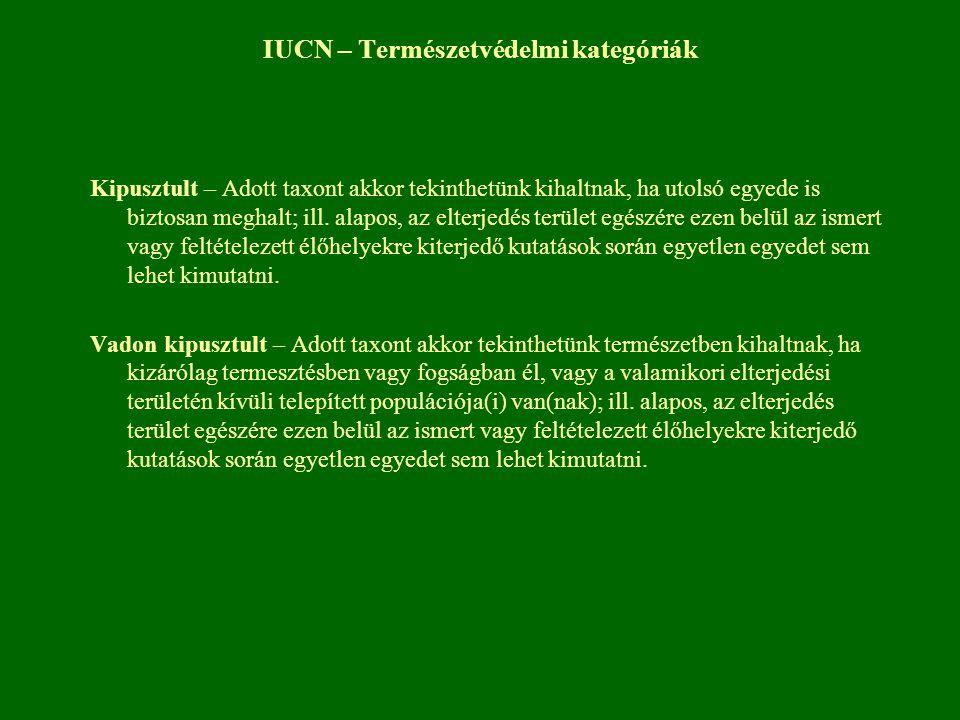 IUCN – Természetvédelmi kategóriák