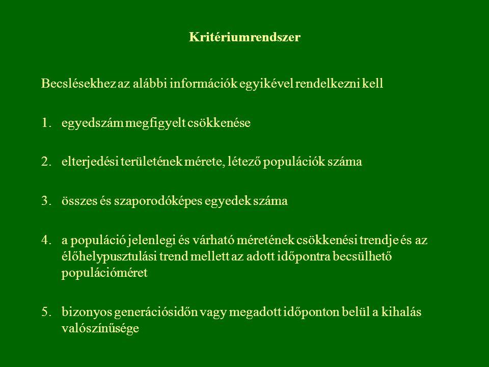 Kritériumrendszer Becslésekhez az alábbi információk egyikével rendelkezni kell. egyedszám megfigyelt csökkenése.