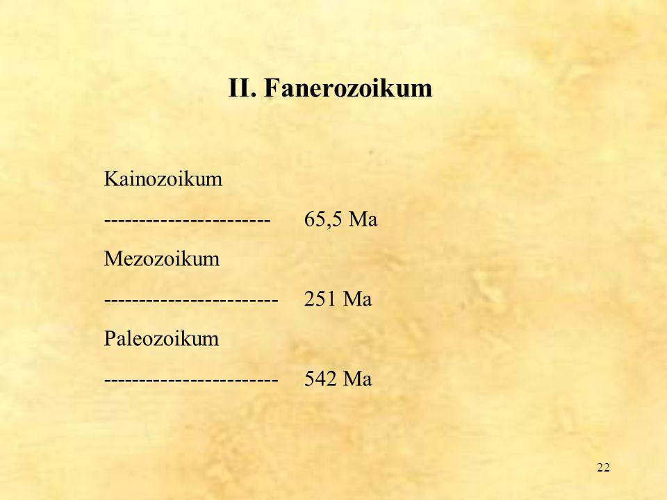 II. Fanerozoikum Kainozoikum ----------------------- 65,5 Ma