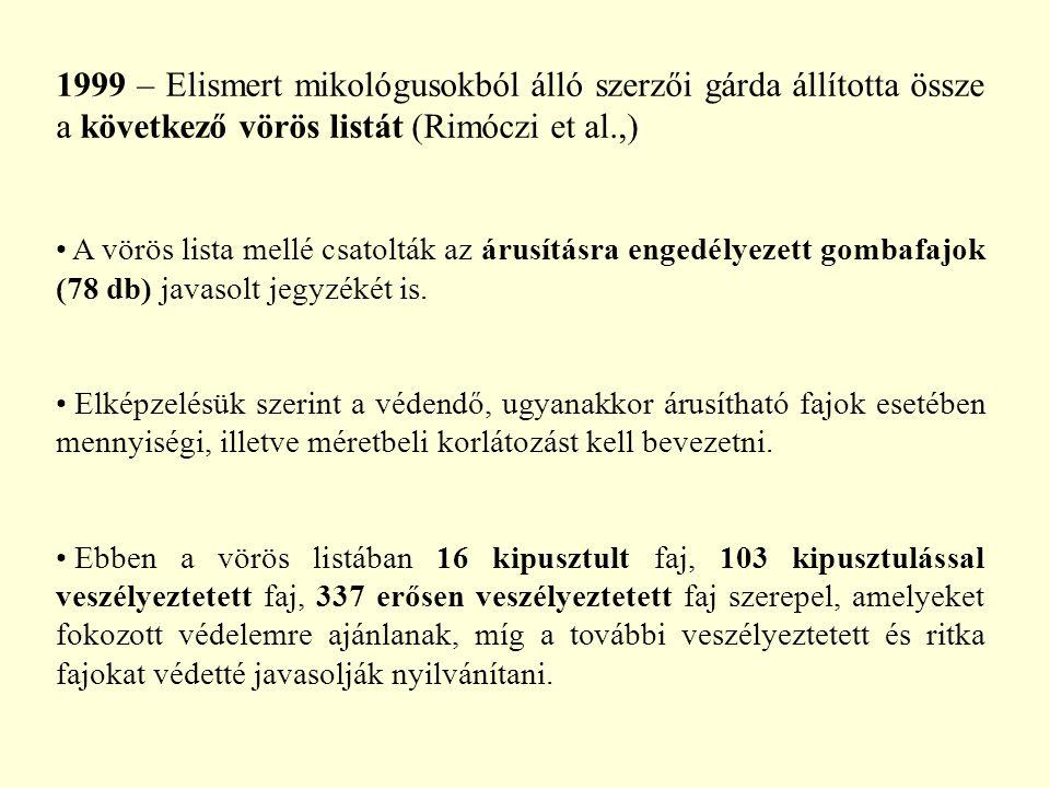 1999 – Elismert mikológusokból álló szerzői gárda állította össze a következő vörös listát (Rimóczi et al.,)