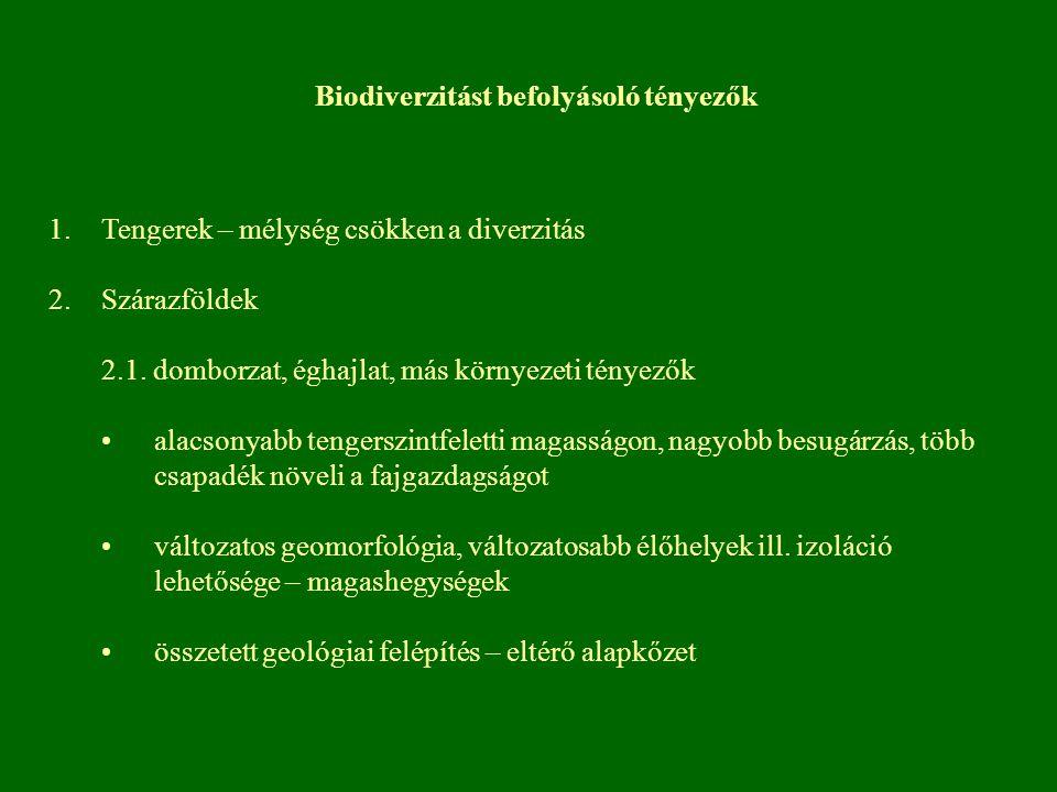 Biodiverzitást befolyásoló tényezők