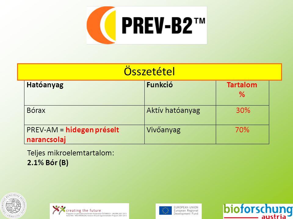 Összetétel Hatóanyag Funkció Tartalom % Bórax Aktív hatóanyag 30%