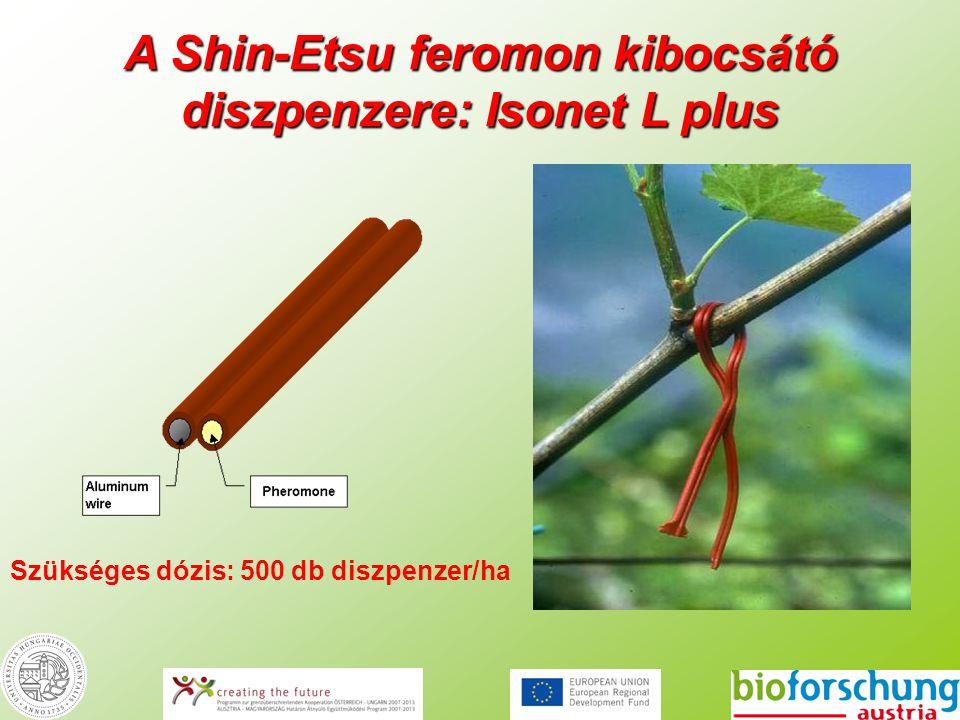 A Shin-Etsu feromon kibocsátó diszpenzere: Isonet L plus