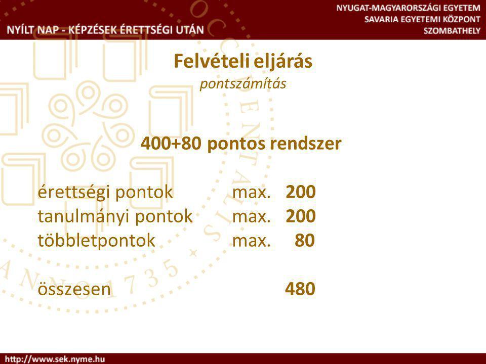400+80 pontos rendszer érettségi pontok max. 200