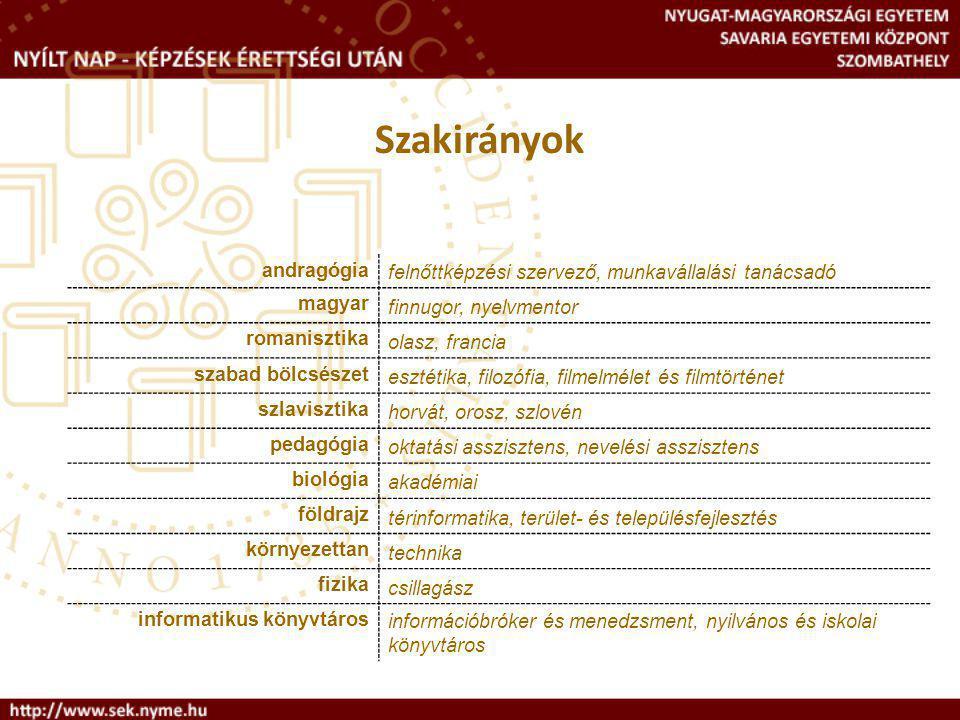 Szakirányok andragógia. felnőttképzési szervező, munkavállalási tanácsadó. magyar. finnugor, nyelvmentor.