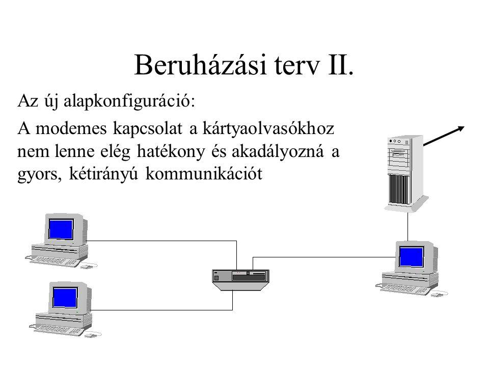 Beruházási terv II. Az új alapkonfiguráció:
