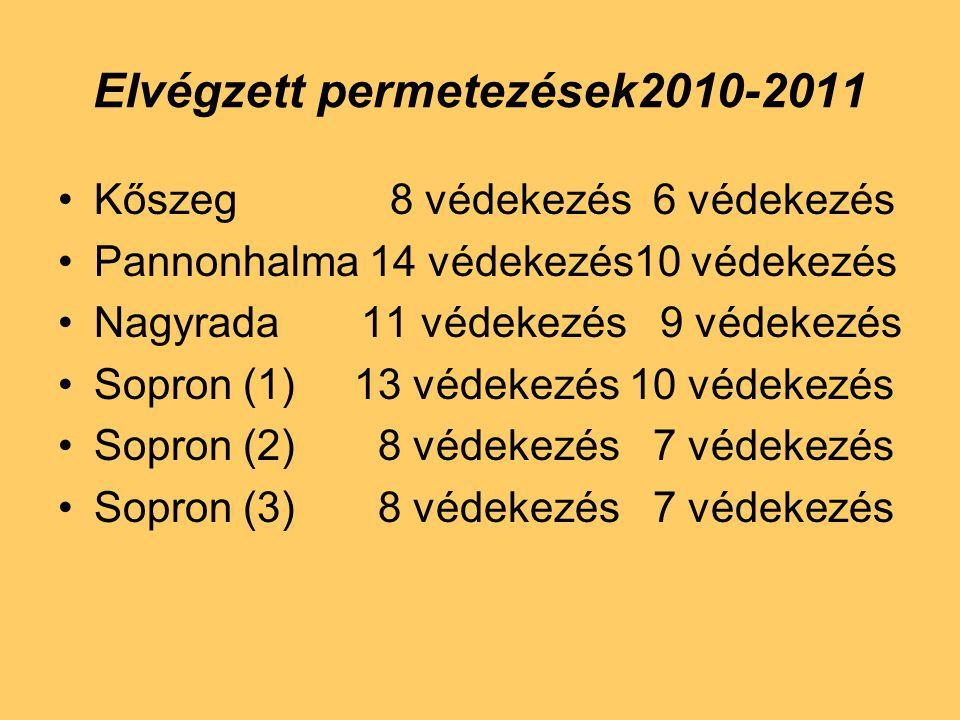 Elvégzett permetezések2010-2011
