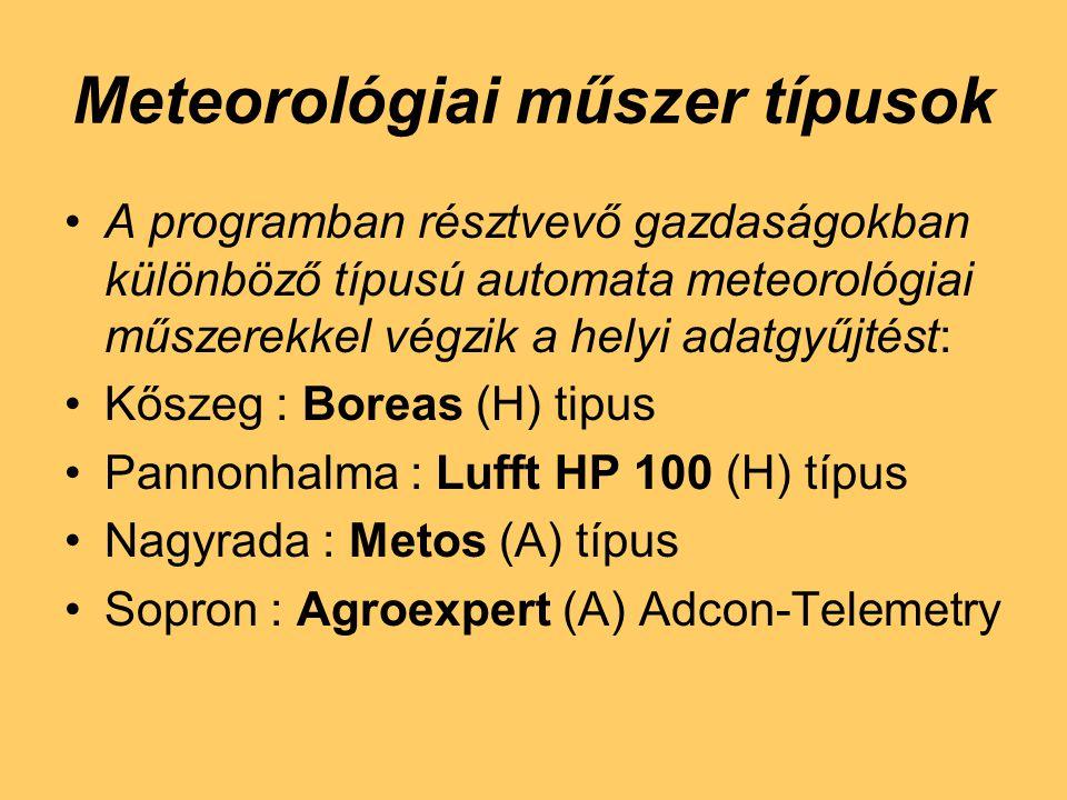 Meteorológiai műszer típusok