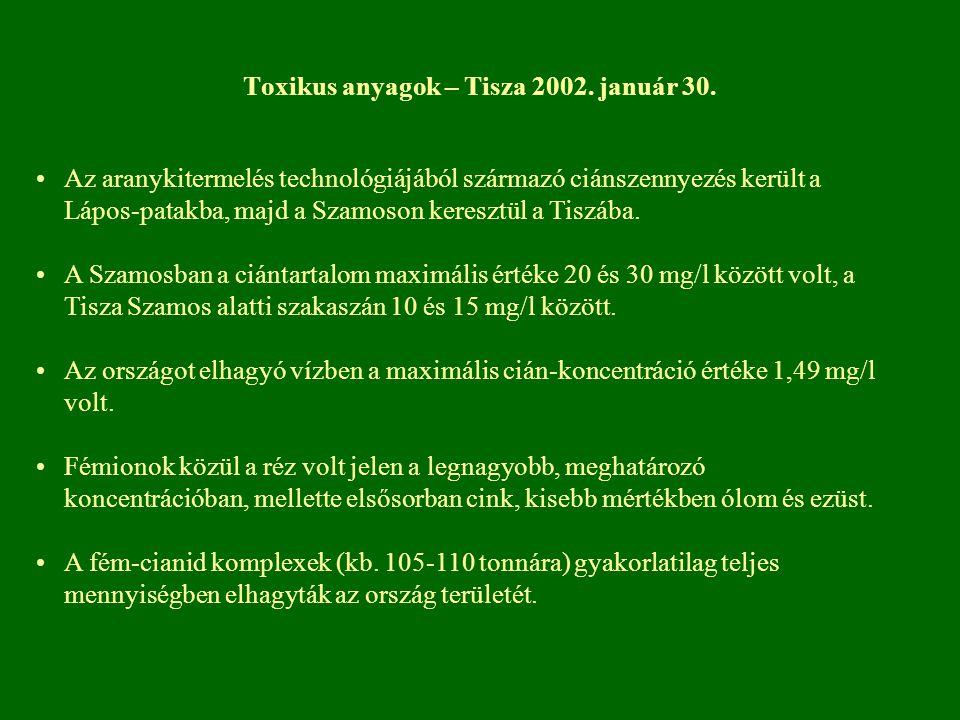 Toxikus anyagok – Tisza 2002. január 30.