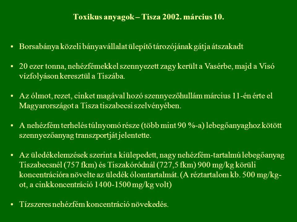 Toxikus anyagok – Tisza 2002. március 10.