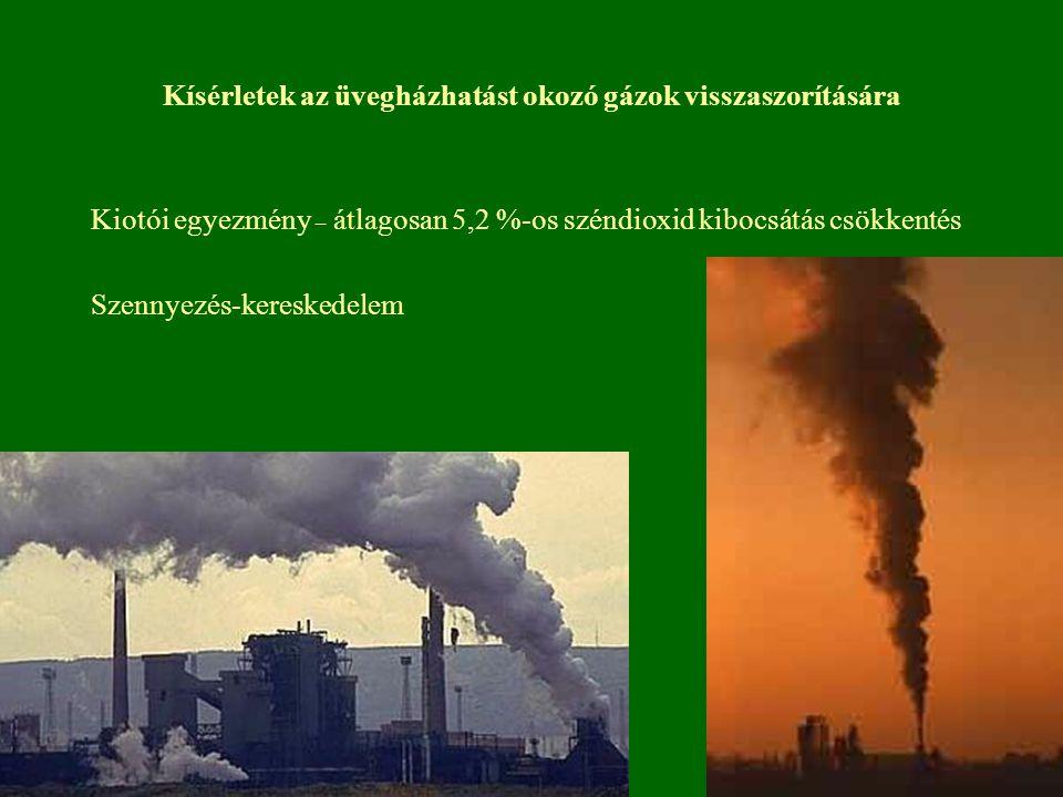 Kísérletek az üvegházhatást okozó gázok visszaszorítására