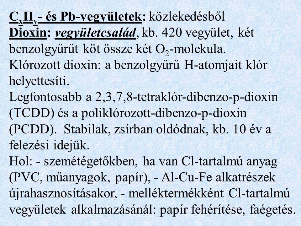 CxHy- és Pb-vegyületek: közlekedésből