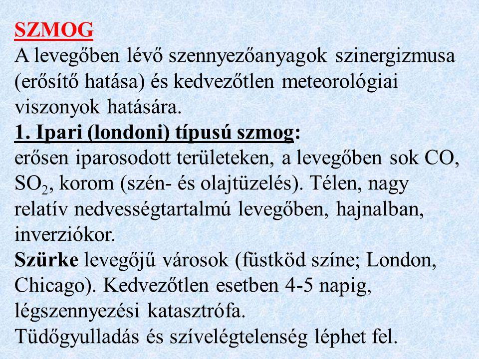 SZMOG A levegőben lévő szennyezőanyagok szinergizmusa (erősítő hatása) és kedvezőtlen meteorológiai viszonyok hatására.