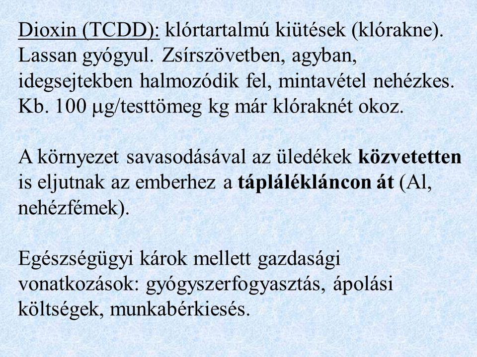 Dioxin (TCDD): klórtartalmú kiütések (klórakne). Lassan gyógyul
