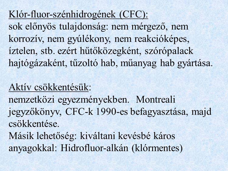 Klór-fluor-szénhidrogének (CFC):