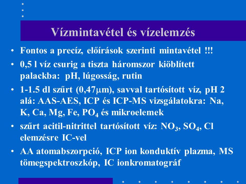 Vízmintavétel és vízelemzés