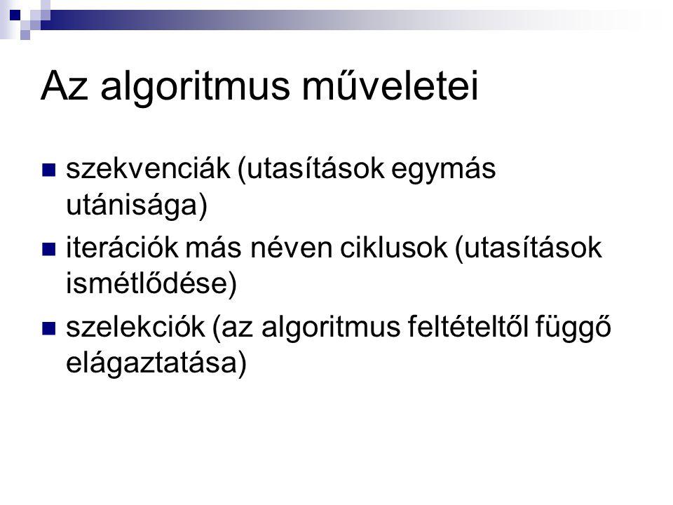 Az algoritmus műveletei