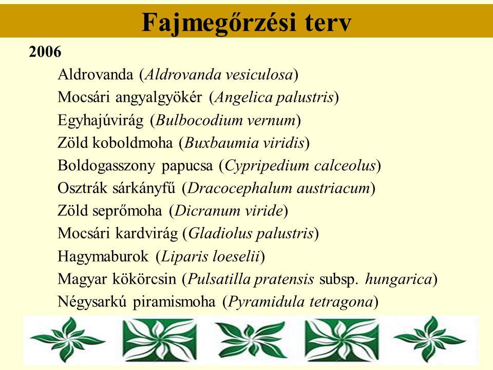 Fajmegőrzési terv 2006 Aldrovanda (Aldrovanda vesiculosa)