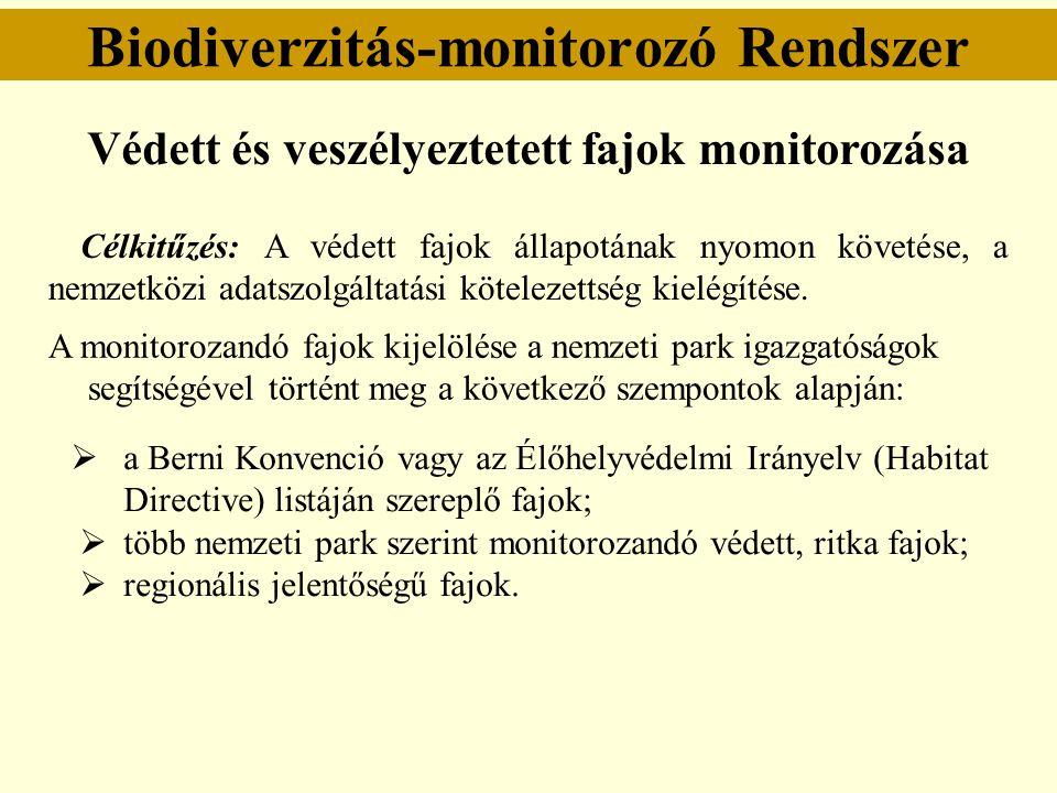 Biodiverzitás-monitorozó Rendszer