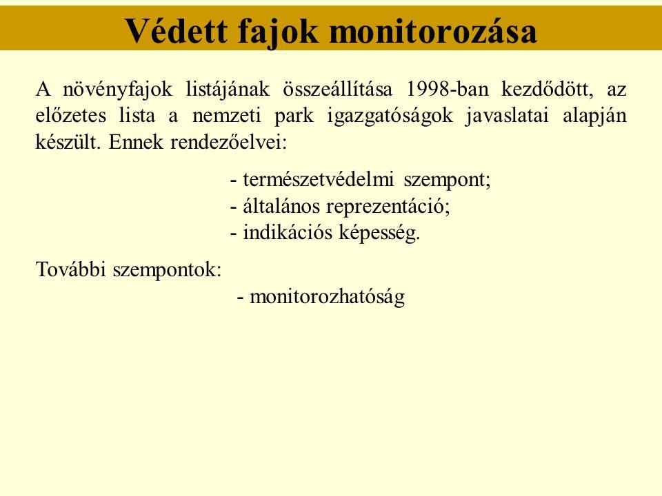 Védett fajok monitorozása