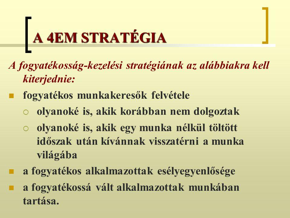 A 4EM STRATÉGIA A fogyatékosság-kezelési stratégiának az alábbiakra kell kiterjednie: fogyatékos munkakeresők felvétele.
