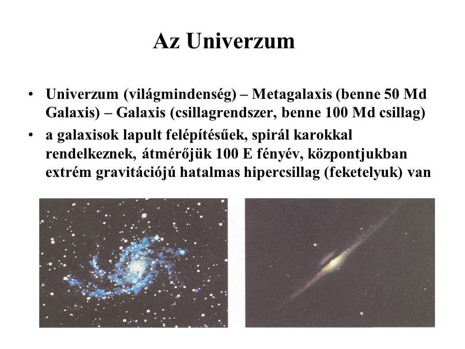 Az Univerzum Univerzum (világmindenség) – Metagalaxis (benne 50 Md Galaxis) – Galaxis (csillagrendszer, benne 100 Md csillag)