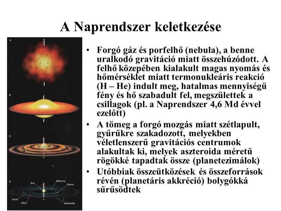 A Naprendszer keletkezése