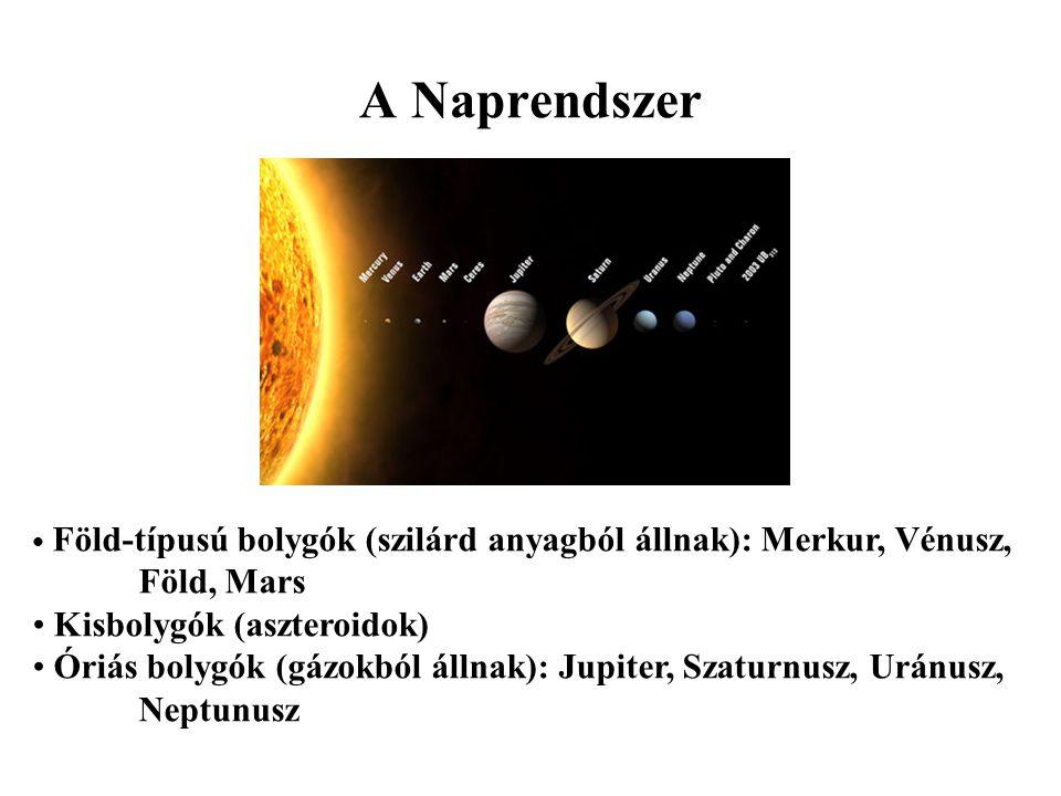 A Naprendszer Kisbolygók (aszteroidok)